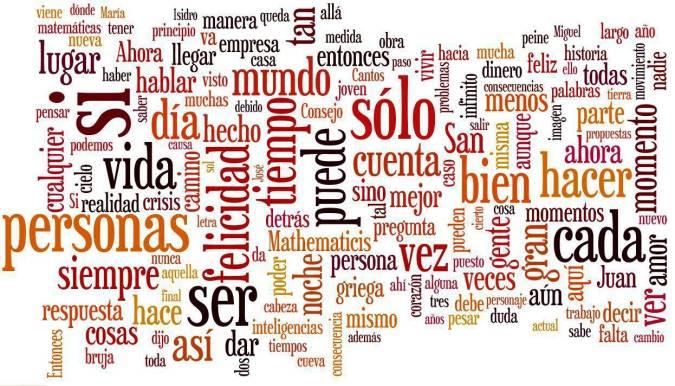 La palabra más bonita del castellano