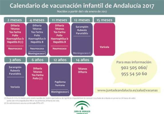 Calendario Vacunal Andalucia 2019.Asi Queda El Calendario Vacunal