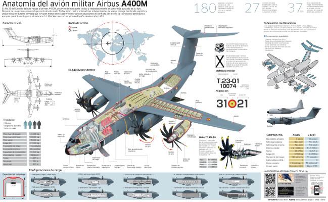 España ya tiene su A400M