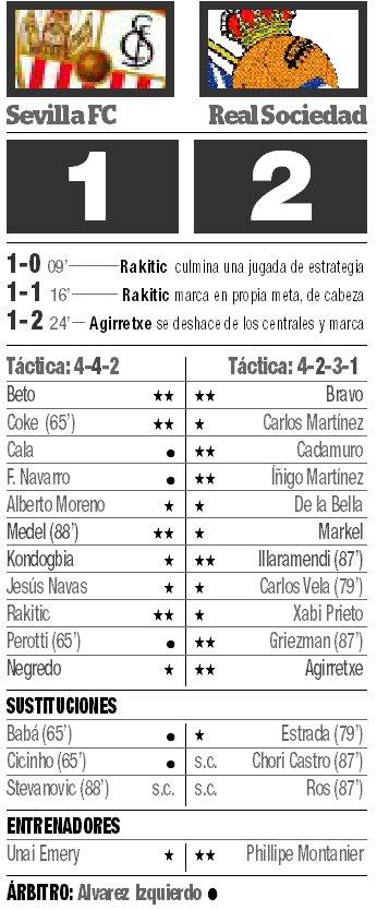 Calif Sevilla - Real Sociedad