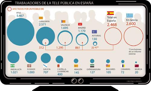 TV-TRABAJADORES-TV-PUBLICA