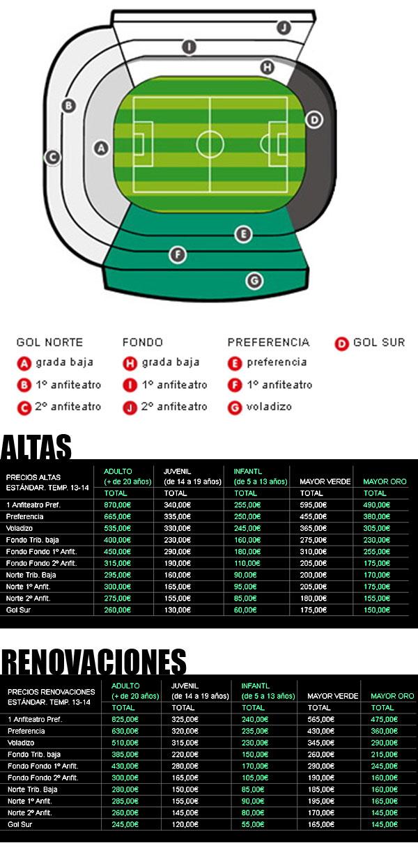 ABONOS-BETIS-2012-13