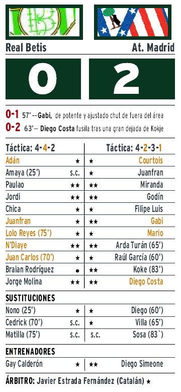 Calif Betis Atletico