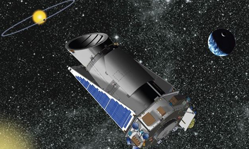 Kepler planeta