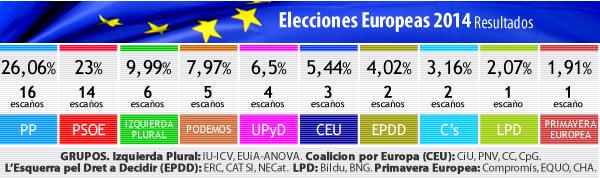 ELECCIONES-2014-600