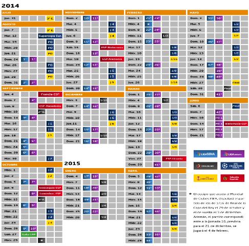 Esta es la propuesta de calendario. En color morado, las jornadas en Segunda División / LFP
