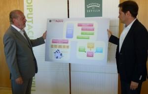 El presidente, Fernando Rodríguez Villalobos, y el diputado Antonio Conde presentan las inversiones del plan.