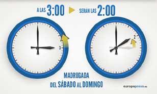 cambio-hora-reloj-port