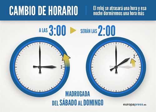 cambio-hora-reloj