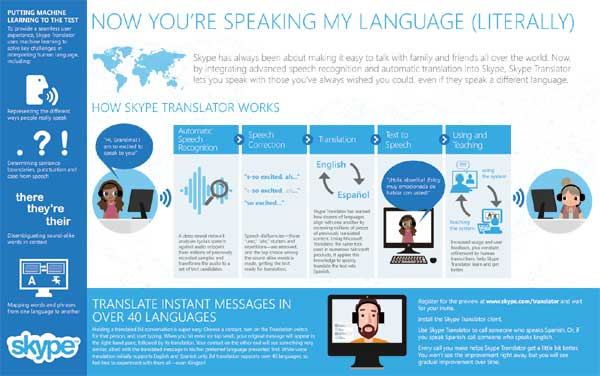 SkypeTranslatorInfo
