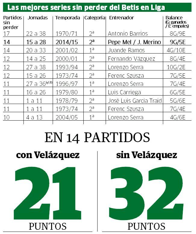 Betis17