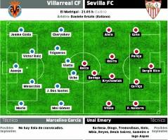 Alineaciones probables para el partido de ida de octavos de final de Europa League, Villarreal C.F-Sevilla F.C