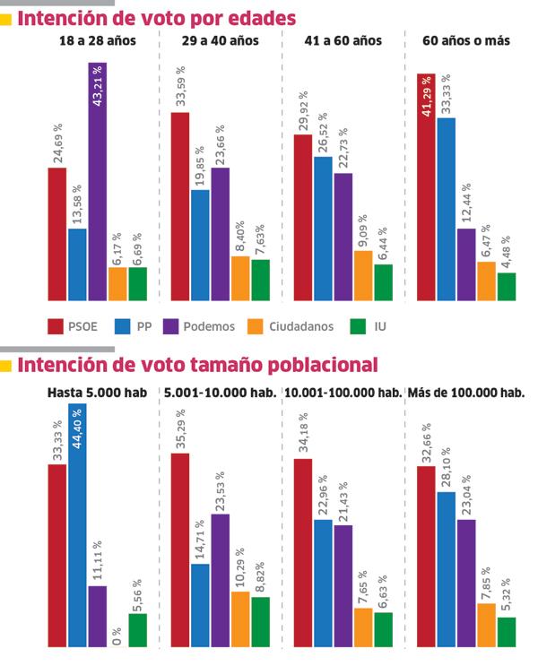 elecciones-graf-03
